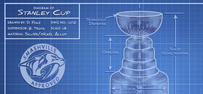 Stanley-Cup-Blueprint2