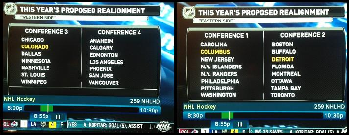 realignment report